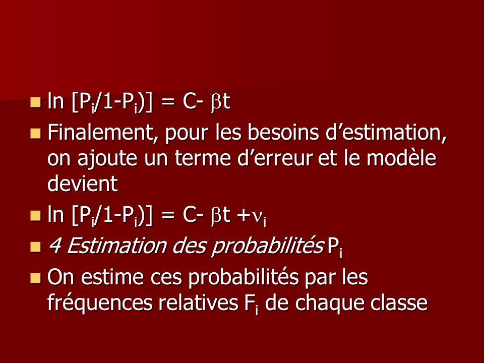 ln [Pi/1-Pi)] = C- btFinalement, pour les besoins d'estimation, on ajoute un terme d'erreur et le modèle devient.